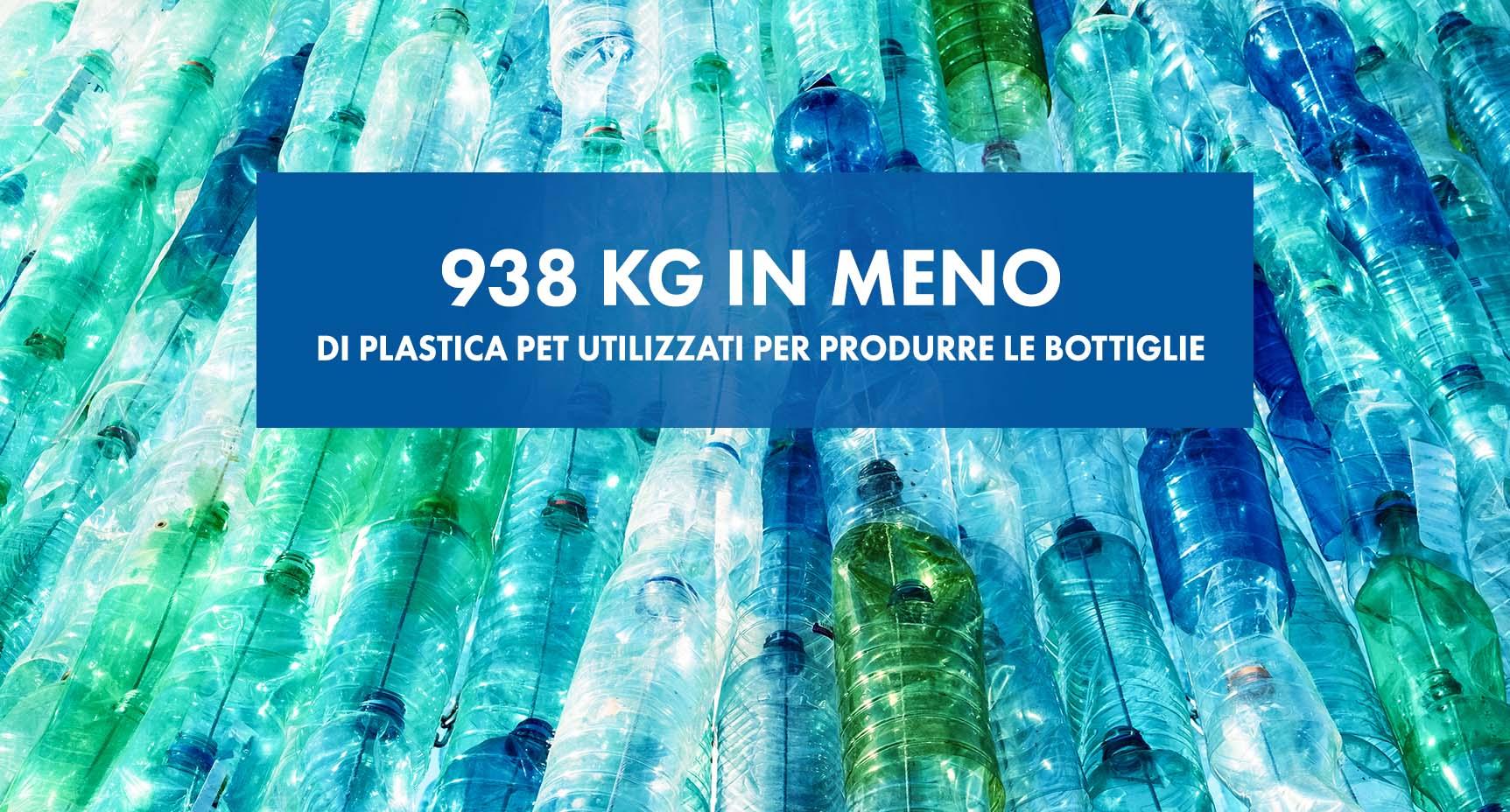 Plastic-free-water-bottiglie_di_plastica_in_meno-min
