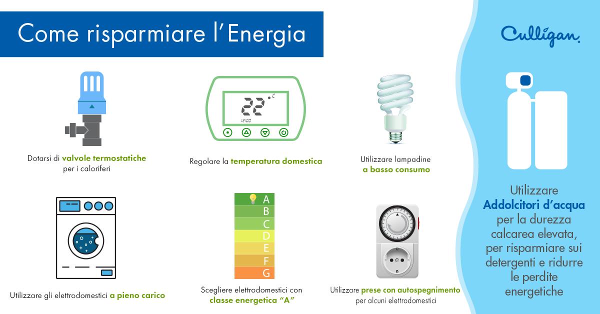 Come risparmiare energia in ambito domestico