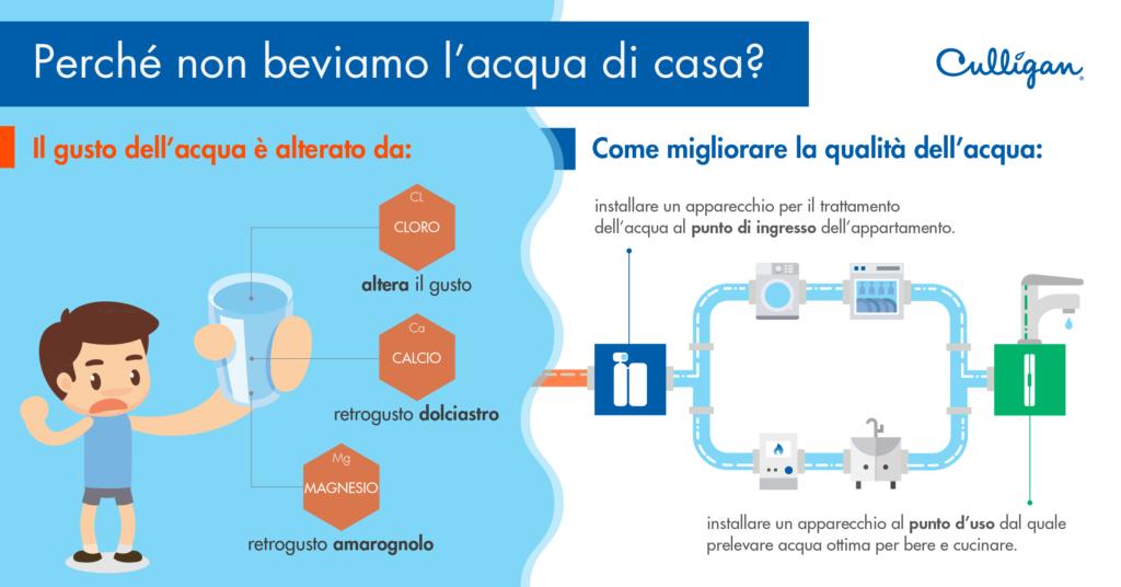 Come conservare l'acqua potabile? | Acqua del Rubinetto
