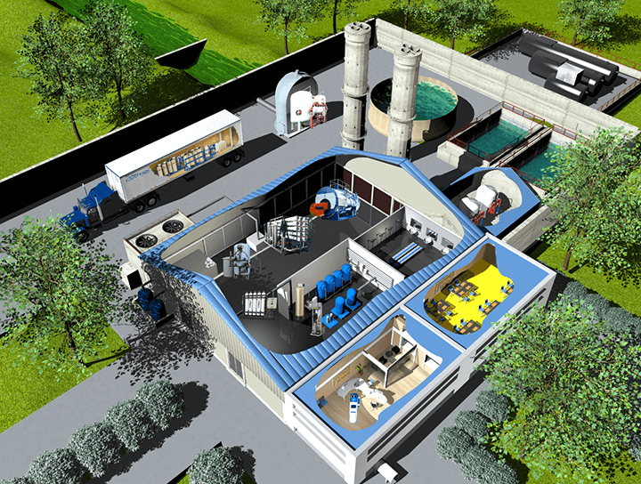 Water treatment solutions for industrial
